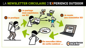 Inscription newsletter Expérience Outdoor